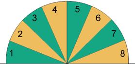 Pendeldiagramm