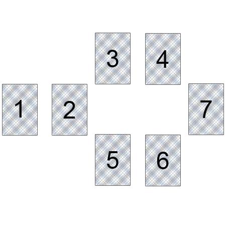 Tarot Legesystem - Das Entscheidungsspiel